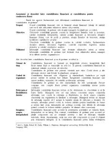 Obiectul și Obiectivele Contabilității de Gestiune - Pagina 3
