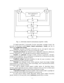 Bazele Ingineriei Mediului - Pagina 2