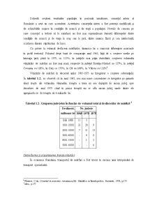 Comerțul Intern și Internațional al României Înainte și După 1990 - Pagina 5
