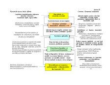 E-Learning - Pagina 2
