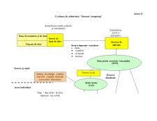 E-Learning - Pagina 4