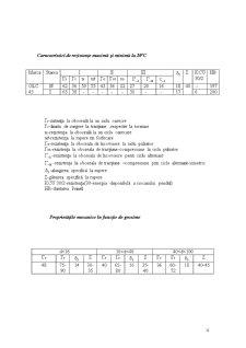 Procesul Tehnologic a Piesei Bolt Furca - Pagina 4