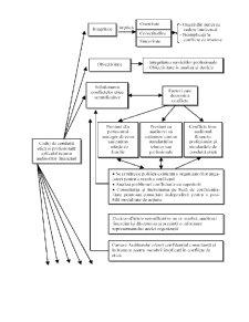 Scheme Audit Financiar - Pagina 4