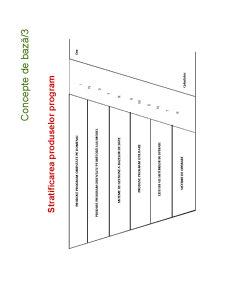 Curs Pachete Software - Pagina 5