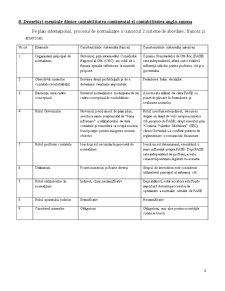 Normalizarea Contabilitatii Intreprinderii - Pagina 4