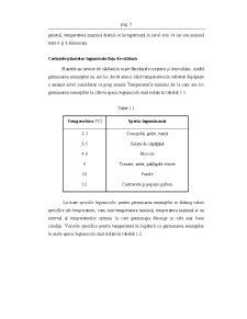Modelarea Matlab-Simulink a Unei Sere - Pagina 4