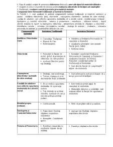 Instruire Asistată de Calculator - Pagina 3