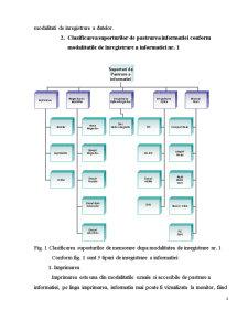 Tipuri Moderne de Suporturi Informationale - Pagina 4