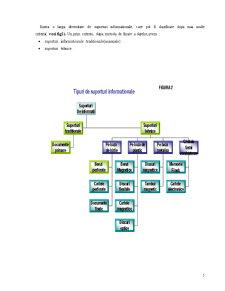 Suporturi Informationale - Pagina 5