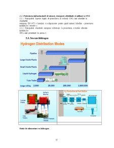 Sisteme de Stocare și Alimentare cu Combustibili Neconvenționali - Pagina 5