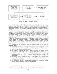 Bugetul - Componenta Manageriala a Contabilitatii de Gestiune - Pagina 4