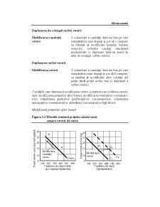 Cerere, Oferta, Echilibru, Curbe - Pagina 3
