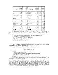 Suport Curs Bazele Contabilitatii - Pagina 4
