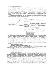 Doctrine Economice - Suport de Curs - Pagina 2