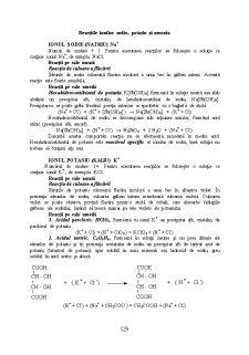 Reactiile Ionilor Sodiu, Potasiu si Amoniu - Pagina 2