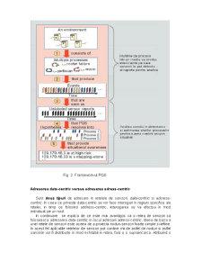 Retele de Senzori - Pagina 5