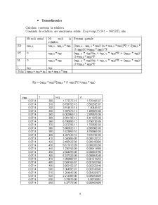 Obtinerea Stirenului prin Dehidrogenarea Etilbenzenului - Pagina 4