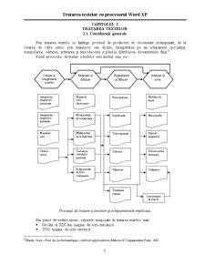 Tratarea Textelor cu Procesorul Word XP - Pagina 5