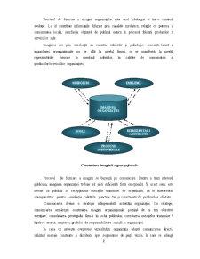 Gestiunea Crizelor de Comunicare - Pagina 2