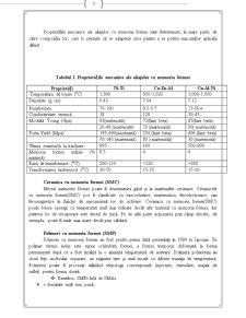 Materiale cu Memoria Formei - Pagina 2