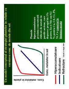 Ecotoxicologie - Pagina 5