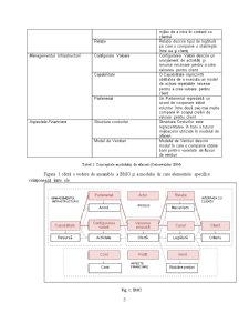 Business Model Ontology - Pagina 4