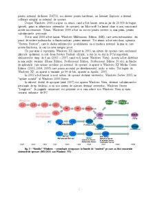 Windows Vista - Pagina 3