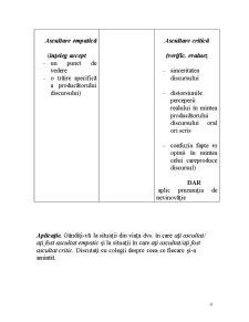 Curs de Psihologia Comunicarii - Pagina 4