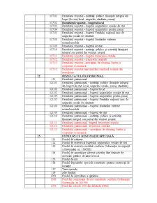 Planul de Conturi pentru Instituțiile Publice în Structura Actuală - Pagina 3