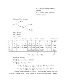 Analiza Diagnostica - Pagina 2