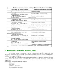 Comunicarea - Pagina 4