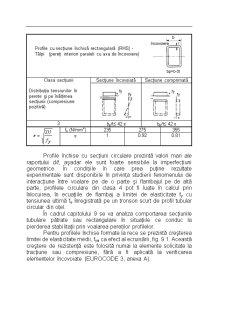 Profile din Oțel Formate la Rece cu Secțiune Închisă - Pagina 3