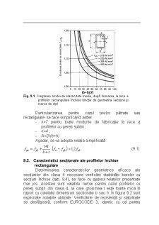Profile din Oțel Formate la Rece cu Secțiune Închisă - Pagina 4