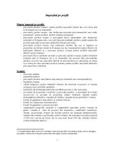Impozitul pe Profit - Pagina 1