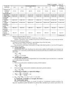 Costuri Previzionale - Metoda Standard Cost - Pagina 4
