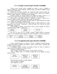 Contabilitate și Analiză Economică - Pagina 3