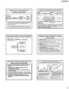Chimie Analitica - Pagina 2