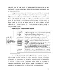 Economie Agroalimentara - Efficient Consumer Response - Pagina 5