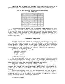 Bolile Monogenetice - Pagina 4