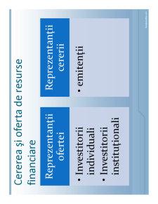 Burse și Tranzacții Bursiere - Pagina 5