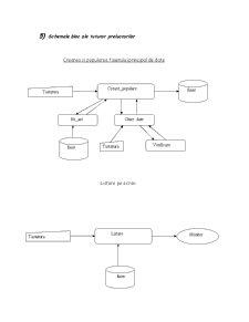 Algoritmi in Programare Despre Evidenta unei Biblioteci - Pagina 5