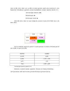 Elemente de Genetica Populațiilor - Pagina 3