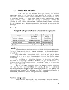 Importanta Fierului in Sisteme Biologice - Pagina 4