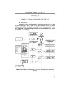 Studiul Fenomenului de Scurtcircuit - Pagina 1