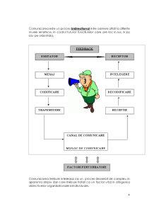 Managementul Comunicarii - Pagina 4
