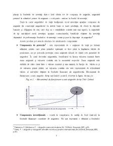 Asigurări de Viață de Tip unit-linked - Pagina 3