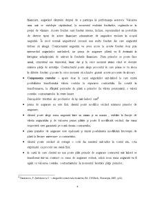 Asigurări de Viață de Tip unit-linked - Pagina 4