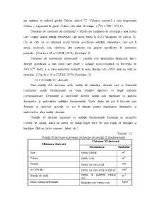 Aparate de Măsură și Control - Pagina 4