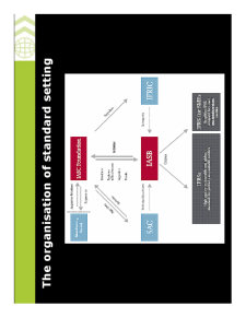 IASB Organisation and Structure - Pagina 3