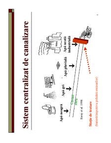Managementul Resurselor de Apă de Suprafață - Pagina 5